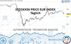 ESTOXX50 PRICE EUR INDEX - Täglich