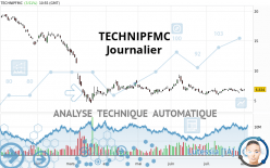TECHNIPFMC - Journalier