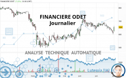 FINANCIERE ODET - Journalier
