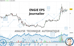 ENGIE EPS - Journalier