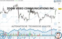 ZOOM VIDEO COMMUNICATIONS INC. - 1 Std.
