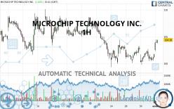 MICROCHIP TECHNOLOGY INC. - 1H