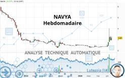 NAVYA - Wöchentlich