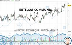 EUTELSAT COMMUNIC. - 1H
