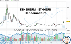 ETHEREUM - ETH/EUR - Wöchentlich