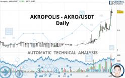AKROPOLIS - AKRO/USDT - Journalier
