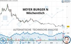 MEYER BURGER N - Wöchentlich