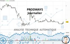 PRODWAYS - Journalier