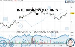 INTL. BUSINESS MACHINES - 1H