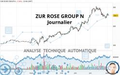 ZUR ROSE GROUP N - Diario
