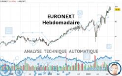 EURONEXT - Semanal