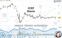 CCEP - Diario