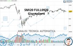 SMI20 FULL1220 - Giornaliero