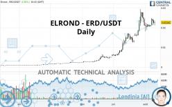 ELROND - ERD/USDT - Diario