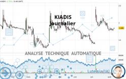KIADIS - Journalier