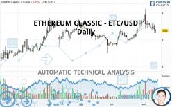 ETHEREUM CLASSIC - ETC/USD - Daily