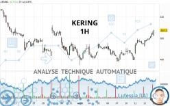 KERING - 1H