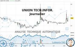 UNION TECH.INFOR. - Journalier
