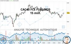 CAC40 FCE FULL0820 - 15 min.
