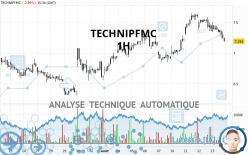 TECHNIPFMC - 1H