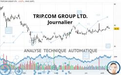 TRIP.COM GROUP LTD. - Journalier