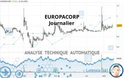 EUROPACORP - Journalier
