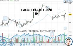 CAC40 FCE FULL1120 - 1H
