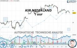 ASR NEDERLAND - 1 uur