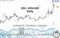 EOS - EOS/USD - Daily