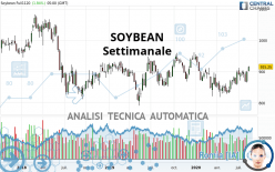 SOYBEAN - Settimanale
