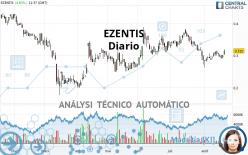 EZENTIS - Diario