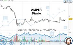 AMPER - Diario