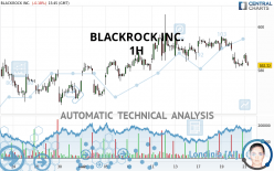 BLACKROCK INC. - 1H