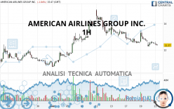 AMERICAN AIRLINES GROUP INC. - 1H