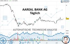 AAREAL BANK AG - Täglich