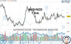 AUD/NZD - 1 Std.