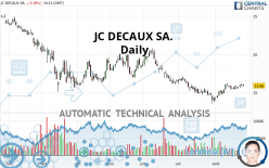JC DECAUX SA. - Daily