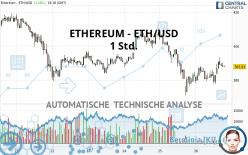 ETHEREUM - ETH/USD - 1 Std.