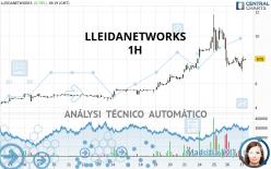 LLEIDANETWORKS - 1H