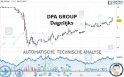 DPA GROUP - Dagelijks