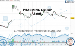 PHARMING GROUP - 1 uur