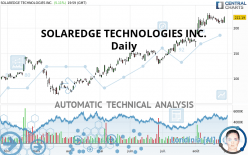SOLAREDGE TECHNOLOGIES INC. - Daily