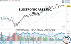 ELECTRONIC ARTS INC. - Daily