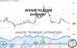 AVENIR TELECOM - Journalier