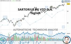 SARTORIUS AG VZO O.N. - Täglich