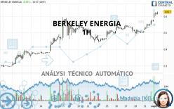 BERKELEY ENERGIA - 1H