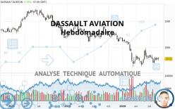 DASSAULT AVIATION - Hebdomadaire