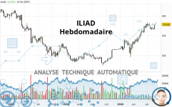 ILIAD - Settimanale