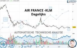 AIR FRANCE -KLM - Dagelijks
