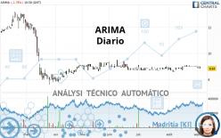 ARIMA - Diario